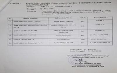 Lomba Perpustakaan SLTA Tingkat Sumatera Barat tahun 2021